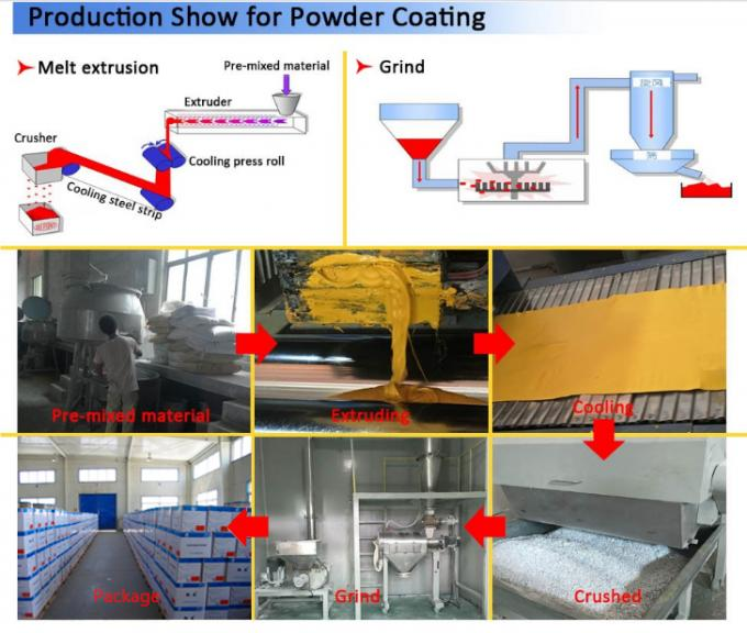 Epoxy Heavy Corrosion Protection Pipe Powder Coating Professional Fusion Bonded